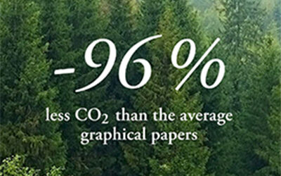 JOOL-owned Lessebo Paper publishes all-time low CO2 figures!