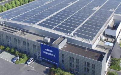 SEK 47.7 million Pre-IPO financing in Advanced Soltech Sweden AB successfully completed